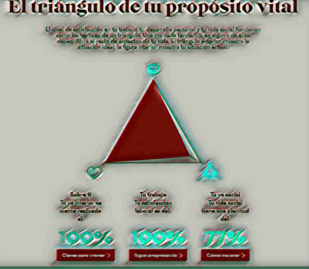 Triangulo del Proposito de Vida de Fernando Gonzalez de Zarate Alonso